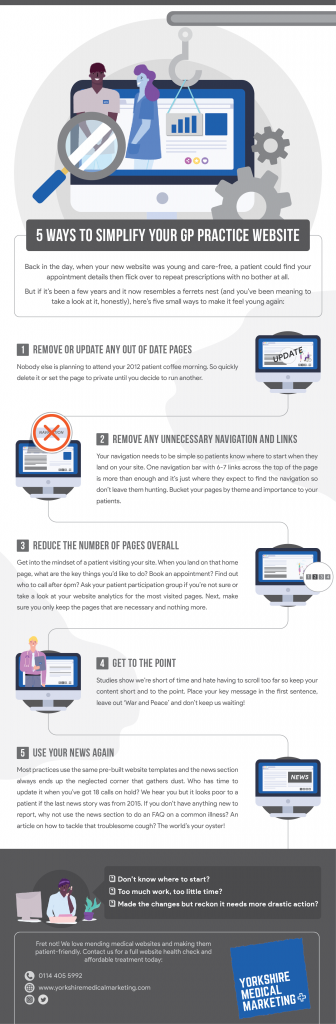 5 ways to simplify your GP practice website Yorkshire Medical Marketing